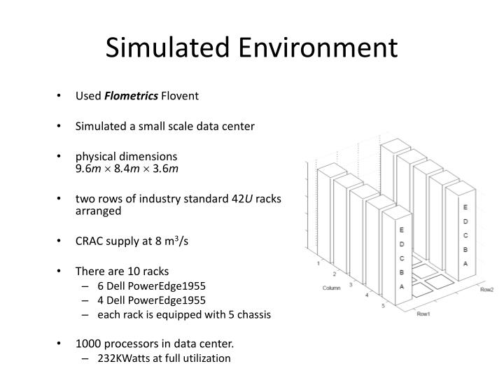 Simulated Environment