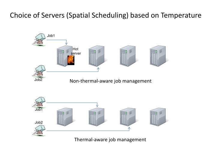 Choice of Servers (Spatial Scheduling) based on Temperature