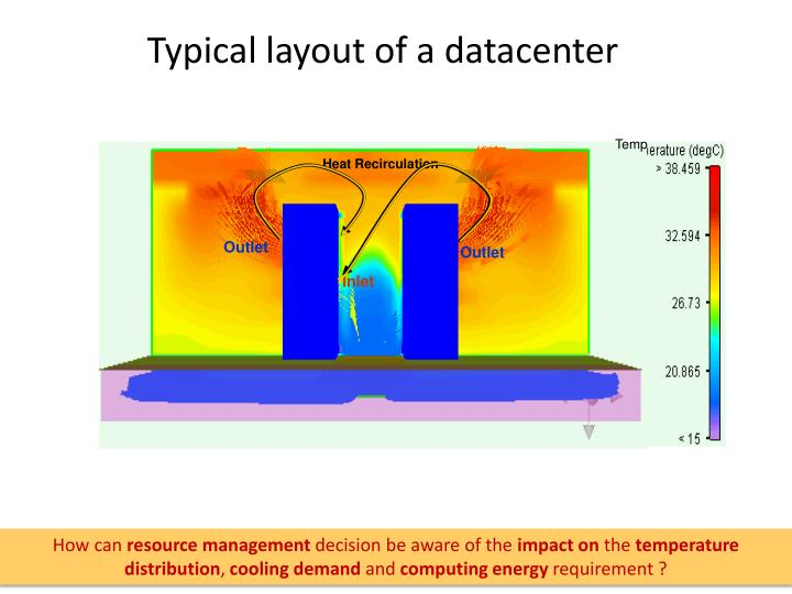 Typical layout of a datacenter