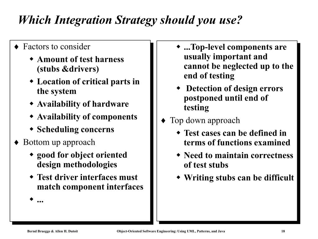 Ppt Chapter 11 Integration And System Testing Powerpoint Presentation Id 1076894