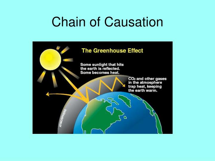 Chain of causation