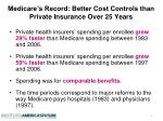 medicare s record better cost controls than private insurance over 25 years
