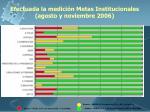 efectuada la medici n metas institucionales agosto y noviembre 2006