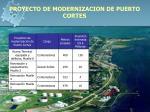proyecto de modernizacion de puerto cortes