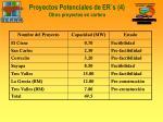 proyectos potenciales de er s 4 otros proyectos en cartera