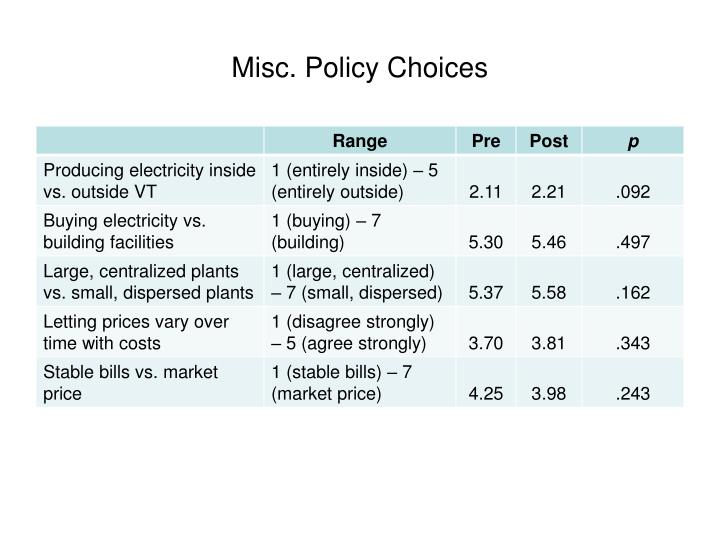 Misc. Policy Choices