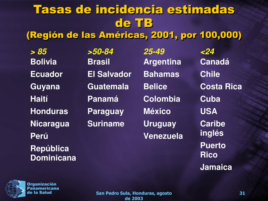 Tasas de incidencia estimadas
