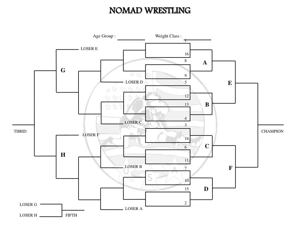 nomad wrestling l.