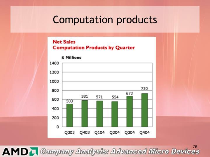 Computation products
