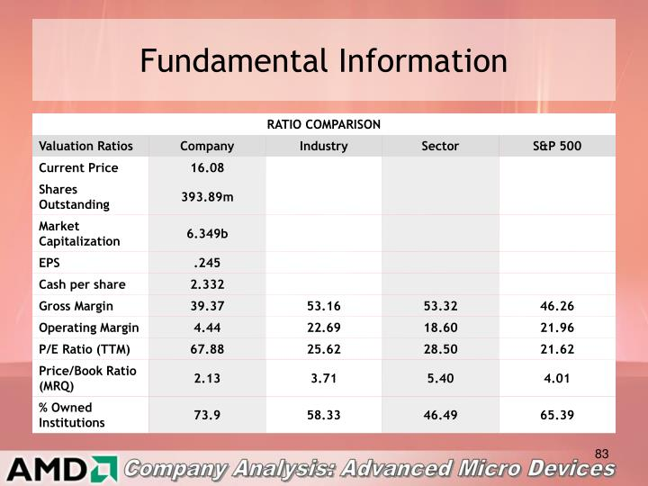Fundamental Information