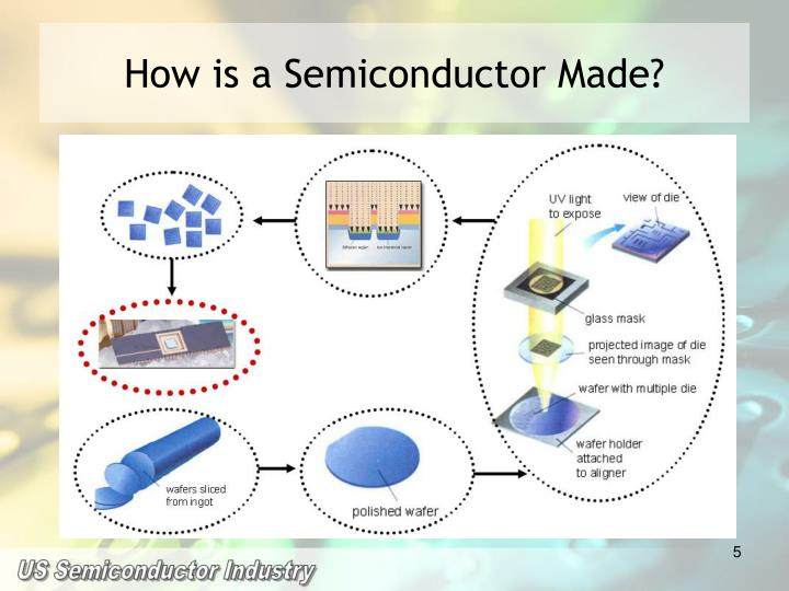 How is a Semiconductor Made?