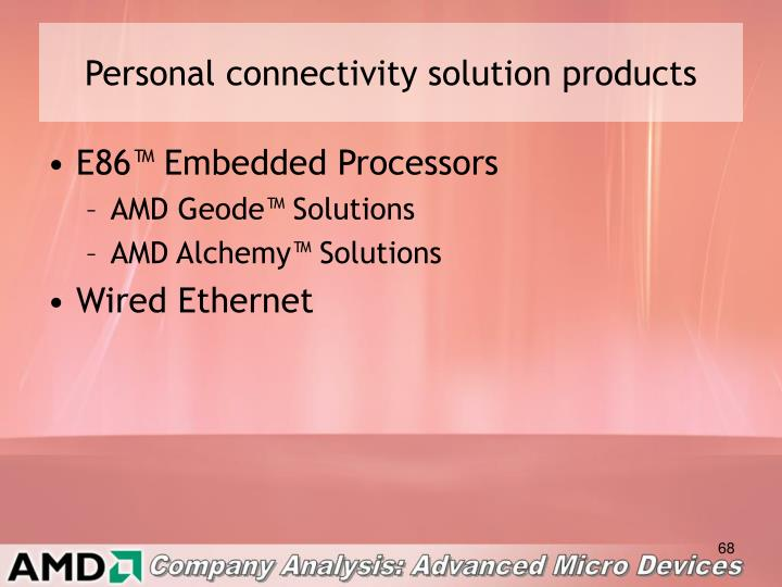 Personal connectivity solution products