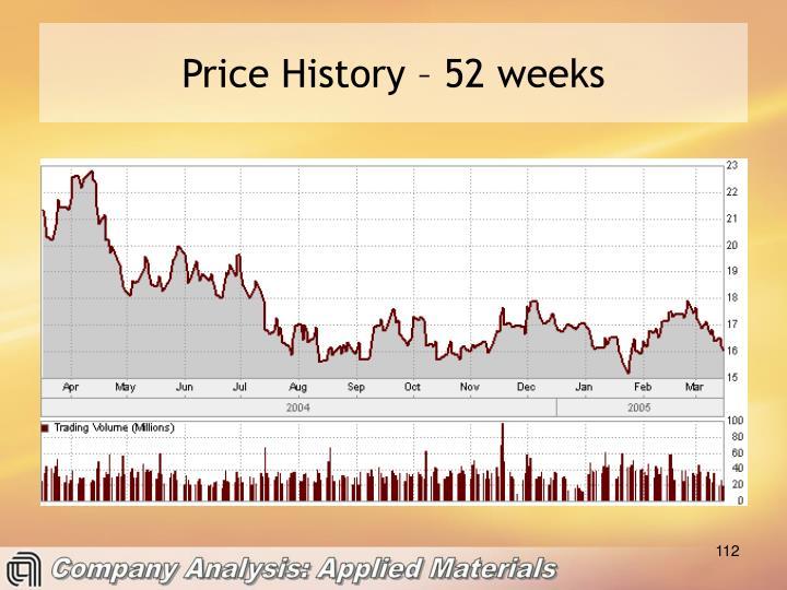 Price History – 52 weeks