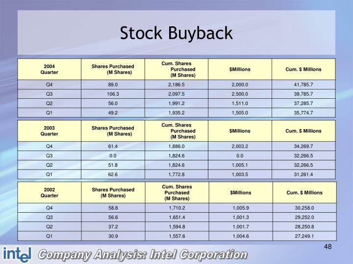 Stock Buyback
