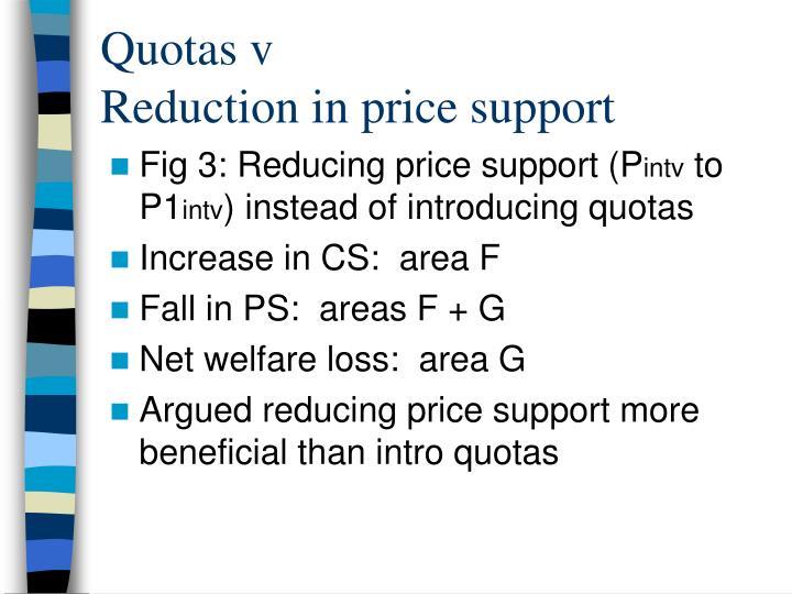 Quotas v