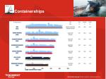 containerships1