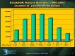 ecuador malaria morbidity 1998 2004 number of positive blood slides