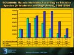 ecuador malaria morbidity according to parasite species in moderate and high areas 1998 2004