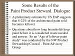 some results of the paint product steward dialogue