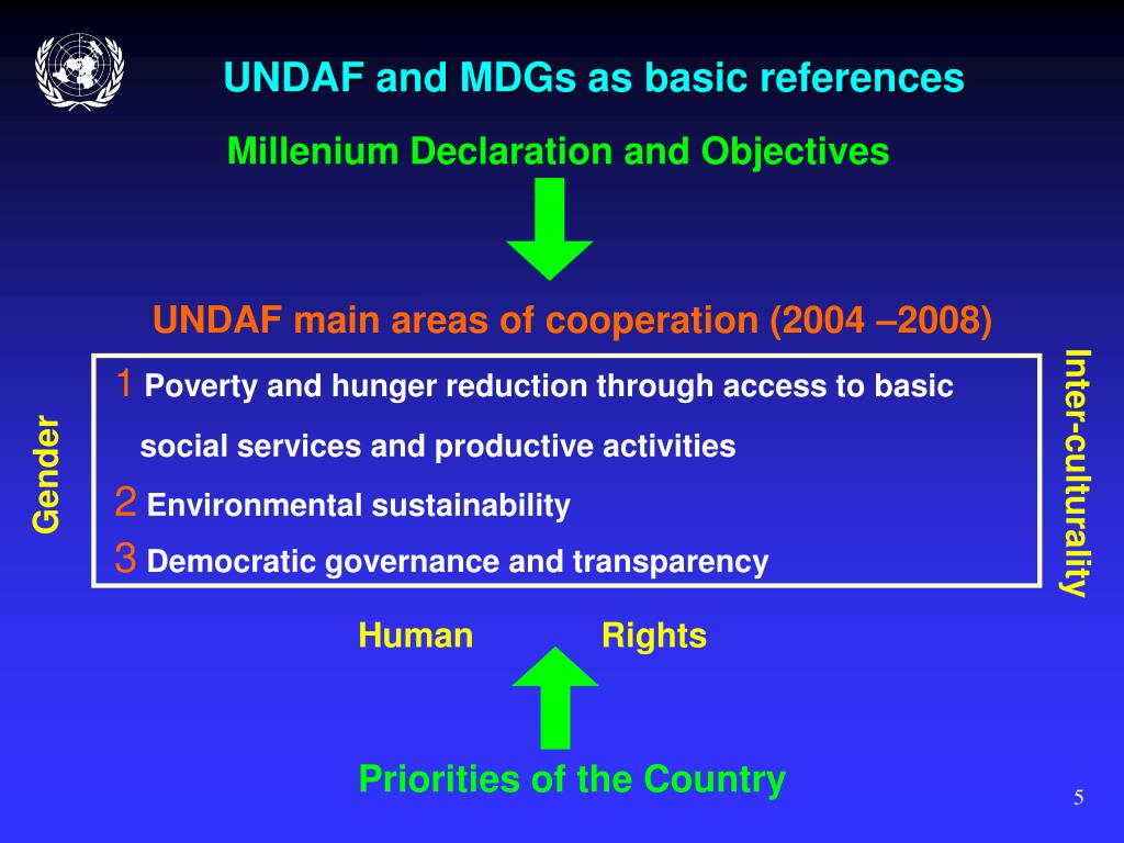 Poverty and hunger reduction through access to basic