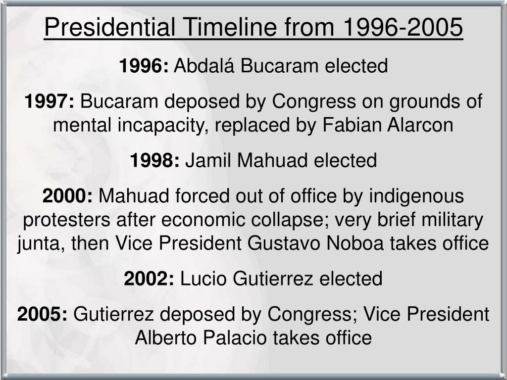 Presidential Timeline from 1996-2005