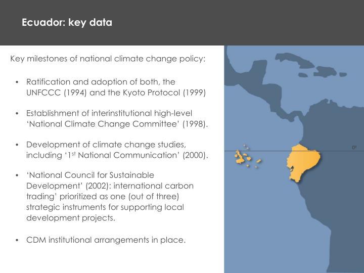 Ecuador key data