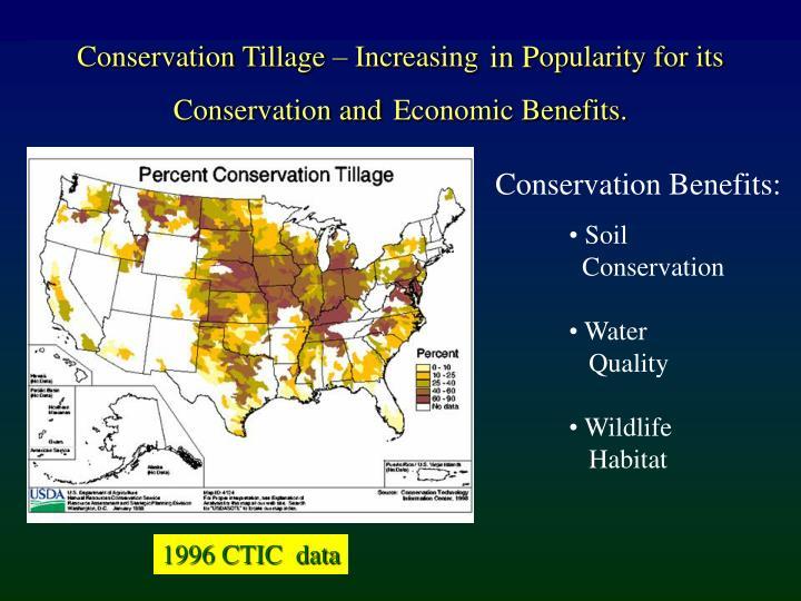 Conservation Tillage – Increasing
