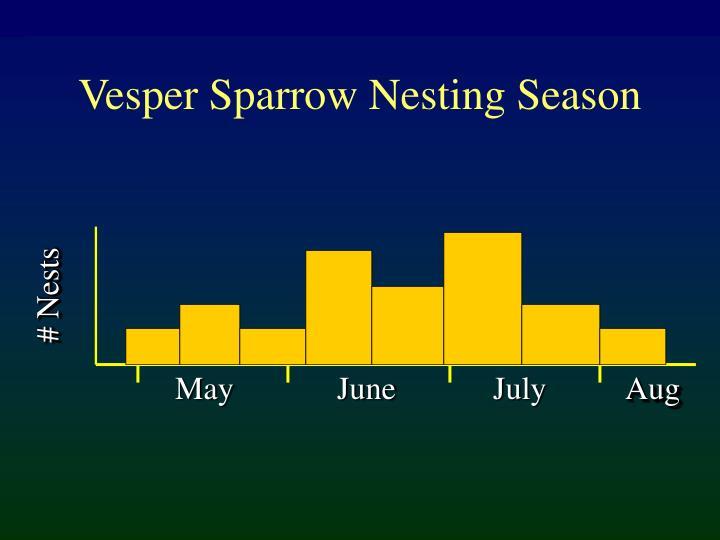 Vesper Sparrow Nesting Season