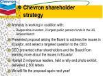 chevron shareholder strategy