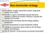 dow shareholder strategy