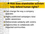 how does shareholder activism help defend human rights