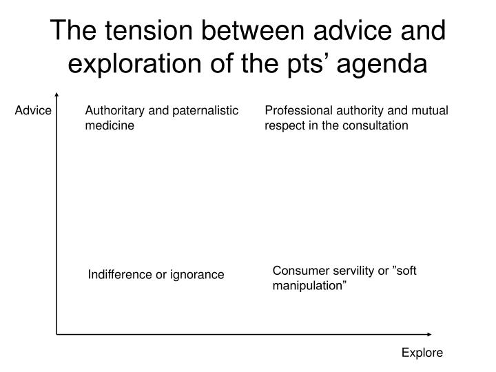 The tension between advice and exploration of the pts' agenda