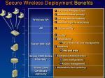 secure wireless deployment benefits