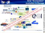 grid ecosystem evolution in europe