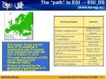the path to egi egi ds www eu egi eu