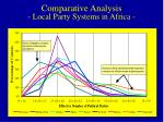 comparative analysis local party systems in africa
