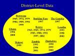 district level data