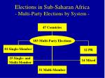 elections in sub saharan africa multi party elections by system