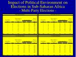 impact of political environment on elections in sub saharan africa multi party elections