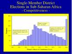 single member district elections in sub saharan africa competitiveness