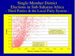 single member district elections in sub saharan africa third parties the local party system