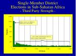 single member district elections in sub saharan africa third party strength