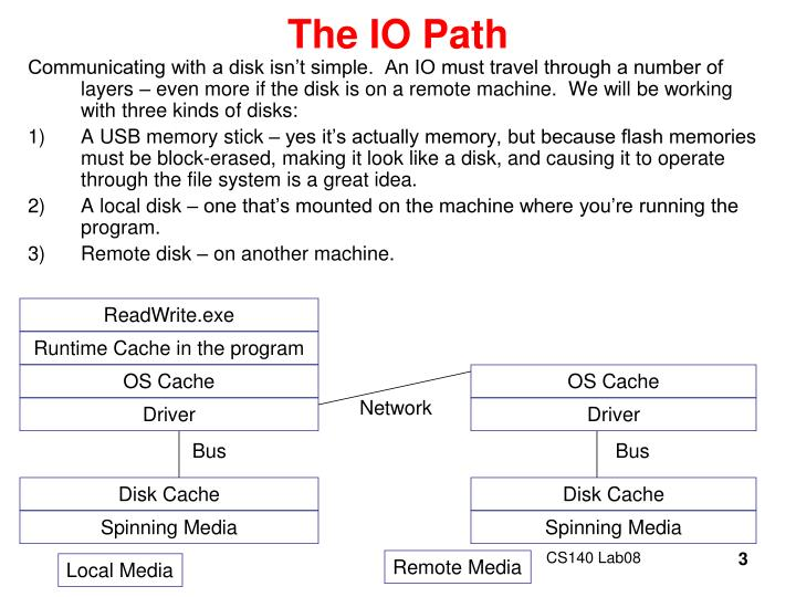 The io path
