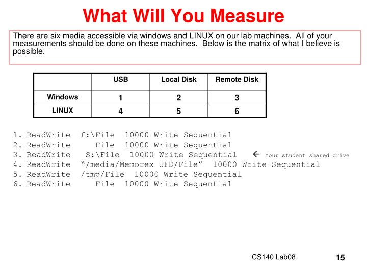 What Will You Measure