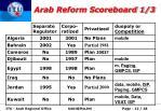 arab reform scoreboard 1 3