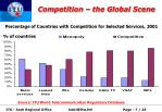 competition the global scene