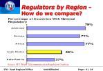 regulators by region how do we compare