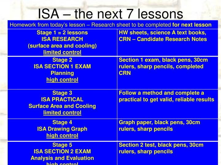 ISA – the next 7 lessons