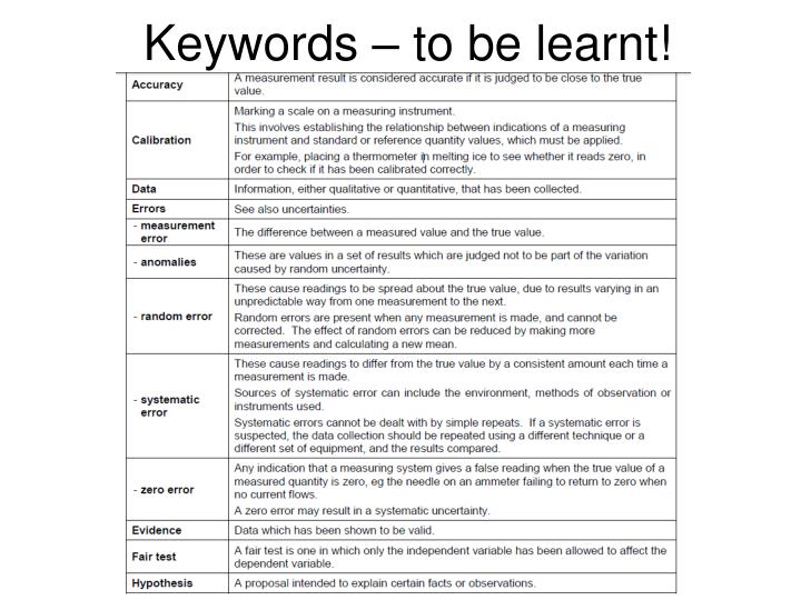 Keywords – to be learnt!