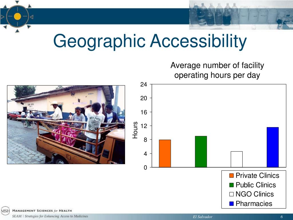 Geographic Accessibility